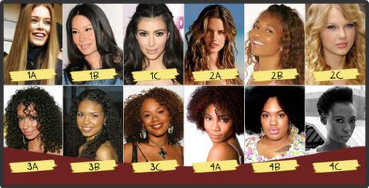 hair-type-chart